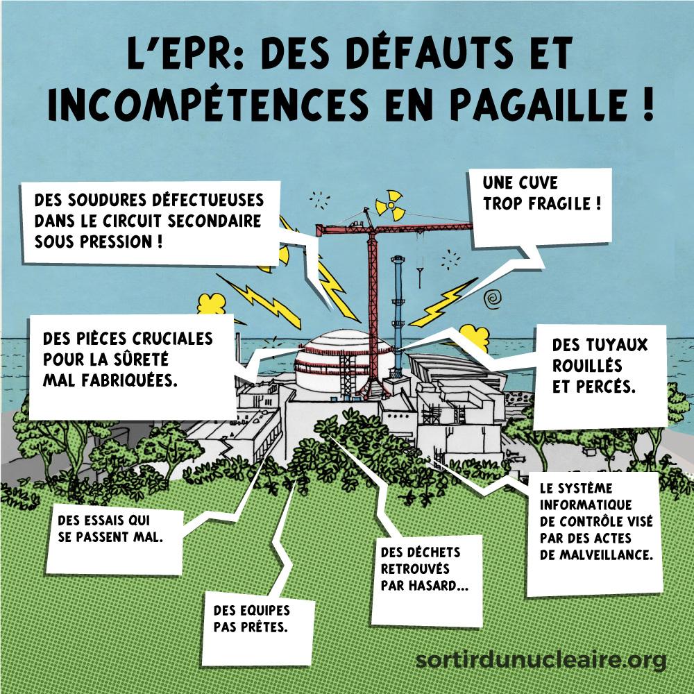 EPR : défauts en pagaille !