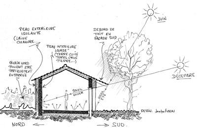 la maison bioclimatique construire avec le climat. Black Bedroom Furniture Sets. Home Design Ideas