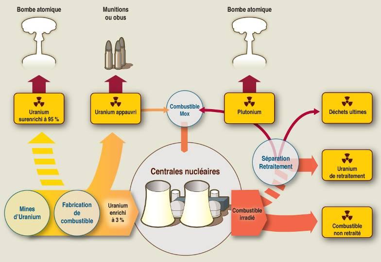 Uranium  Wikipedia