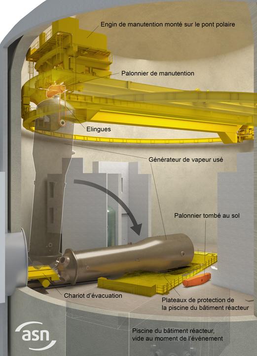 Chute d un g n rateur de vapeur de 465 tonnes la for Centrale vapeur ne fait plus de vapeur