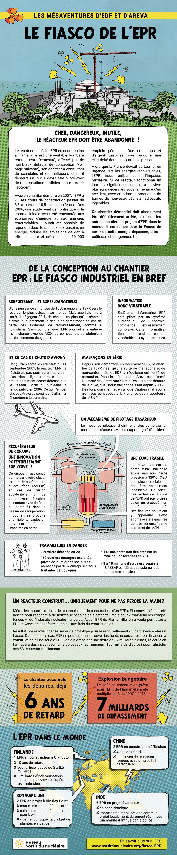 infographie-epr-print.jpg
