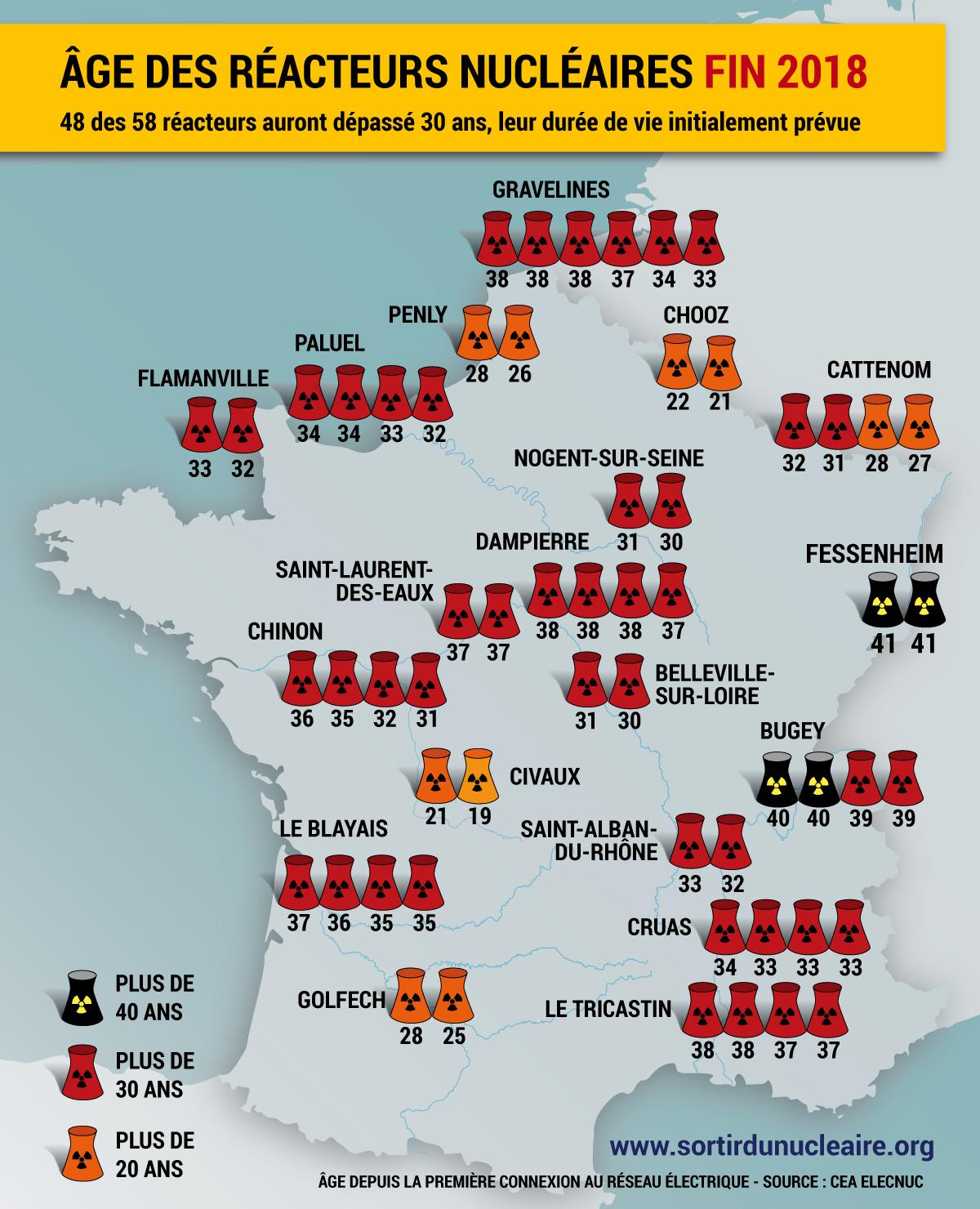 carte des centrales nucléaires en france 2020 Carte des réacteurs vieillissants (fin 2018)